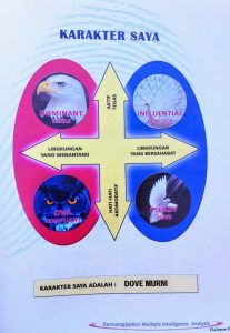 hasil-tes-sidik-jari-terlengkap-dmit-dermatoglyphics-stevielkgmcb-02